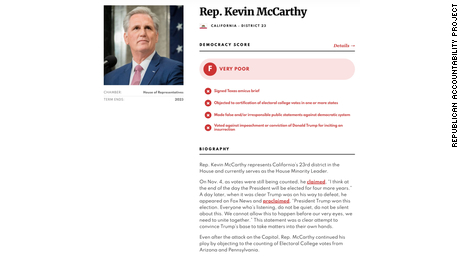 An example of an accountability report card showing Republican House leader Kevin McCarthy.